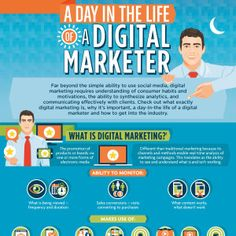 A Day in the Life of a Digital Marketer