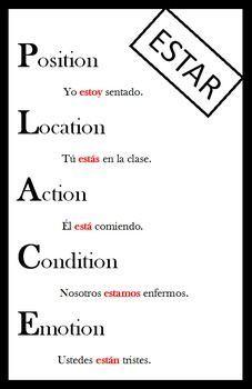 ESTAR Poster Spanish