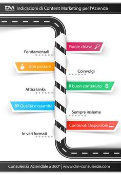 Indicazioni dalla nostra web agency di Content Marketing, ovvero creazione di contenuti di valore per i propri clienti.