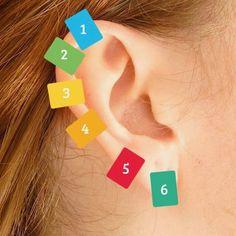 O que suas orelhas revelam de você - é incrível e você não vai acreditar! | Cura pela Natureza