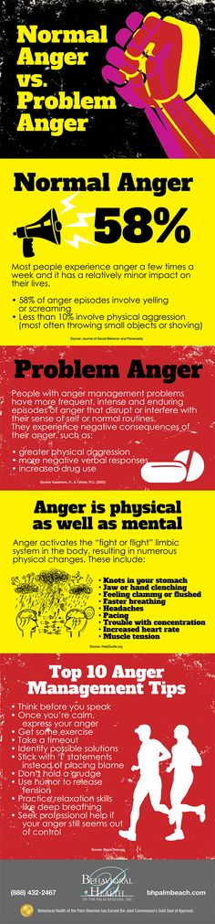infographic points out people with anger management problems have a higher chance for substance abuse