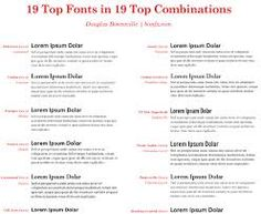 Image result for font combinations