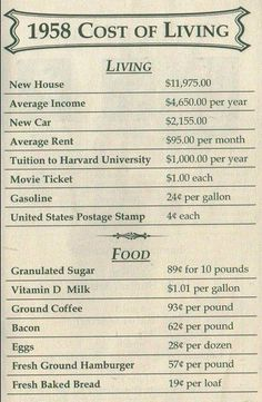 Pictures of Cost of Living Sheets in the Past Show How Our Life Have Changed Cost Of Living, Movie Tickets, My Childhood Memories, Childhood Games, Interesting History, Interesting News, Time Capsule, Do You Remember, Vintage Recipes