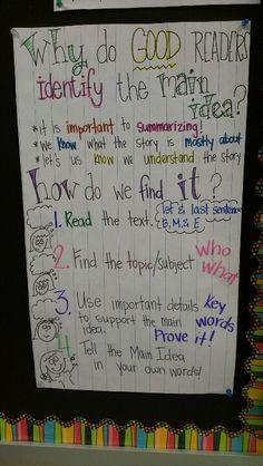 My Adventures Teaching Junior High English: Why do GOOD readers identify the MAIN IDEA??