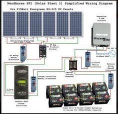 Stupid easy portable solar panels for rv off grid boondocking solar power system wiring diagram eee community solutioingenieria Images