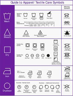 Cracking The Code : Learn The Laundry Care Symbols In 5 Minutes!