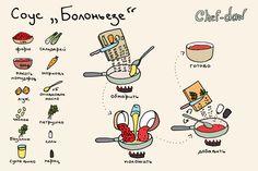chef_daw_sous_boloniese