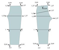 Gradation facile d'un pantalon
