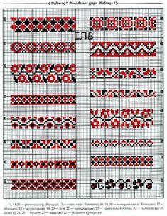 cusaturi traditionale romanest