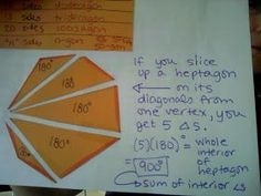 Sum of interior angles of polygon