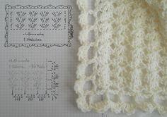 Blanket crochet, Decke häckeln
