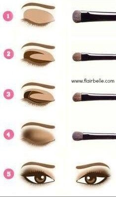 Summifit Professional Make-up Pinsel Set Powder Foundation Contour Blending Lidschatten Eyeliner Bronzer Lip Brush Kit - Makeup Tutorial Smokey Makeup Guide, Eye Makeup Tips, Makeup Goals, Skin Makeup, Makeup Inspo, Makeup Inspiration, Beauty Makeup, Makeup Ideas, Beauty Skin