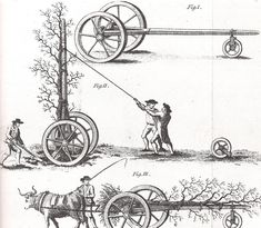 """In order to """"improve a view"""", sometimes whole trees would need to be moved. How it was done in the time of Jane Austen -Tree Moving 1794 Hayes"""