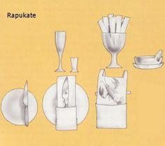 Rapujuhlat: Juhlat: Keittotaito - ruoanvalmistuksen nettiopas