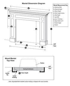 b29f4d67686cb5fca401b7b7dbbab1c1 average fireplace dimensions learn fireplace mantels, fireplace