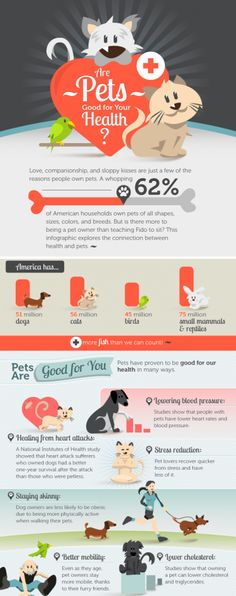 Are Pets Good For Your Health? [Infographic] #animals #psychology #health