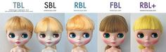 Blythe face comparison - Missing: BL, EBL & Kenner - I find this really interesting as I haven't had the chance to compare RBL with the new RBL+. Perhaps it's just the pic, but imo, the RBL+ resembles the SBL mold more so than the RBL. ♡