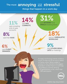 Stressful and Annoying things at work. I'm focusing on the unrealistic workload & client demands. Social Networks, Social Media, Great Resumes, Transition Words, Work Stress, Office Humor, Free Infographic, End Of Year, Continuing Education