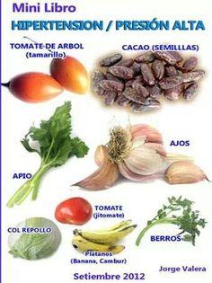1000 images about hipertensi n on pinterest salud tes - Alimentos para la hipertension alta ...