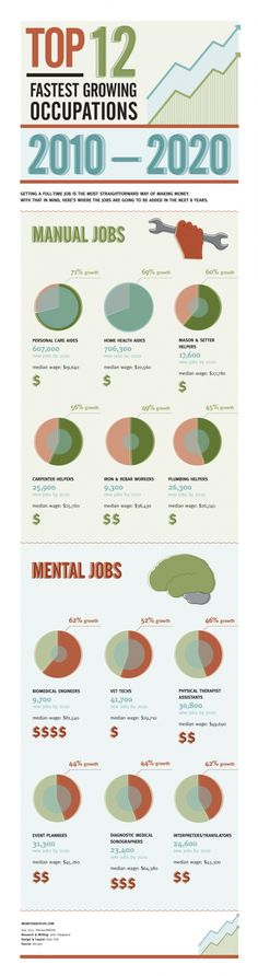38 Best Cool Recruitment Stuff images in 2012 | Infographic