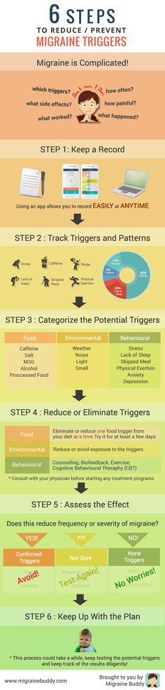 6 steps to Reduce/Prevent Migraine Triggers. Food triggers can be tricky! Try…