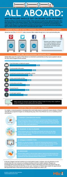 Nicely designed and informational #Pinterest infographic for #etailers and #SocialMediaMarketers.