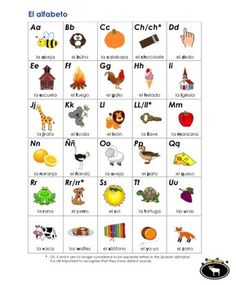 """(FREE) This is a beautiful poster of the Spanish alphabet. Each letter has a colorful picture with word. The printable also include """"ch"""", """"ll"""", and """"rr"""" and notes that they are no longer unique letters but specific sounds in the Spanish language."""