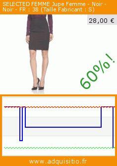SELECTED FEMME Jupe Femme - Noir - Noir - FR : 38 (Taille Fabricant : S) (Vêtements). Réduction de 60%! Prix actuel 28,00 €, l'ancien prix était de 70,19 €. https://www.adquisitio.fr/selected/jupe-femme-noir-noir-fr