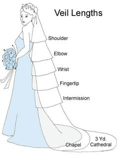 Bridal Veil Length Guide: I think I want a chapel legnth