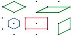 Différents types de mailles cristallines