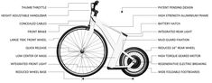 SnikkyBike Features