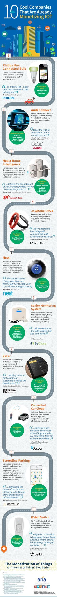 10 Cool Companies That Are Already Monetizing IOT #infographic #infografía