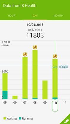 11803 step pedometer.