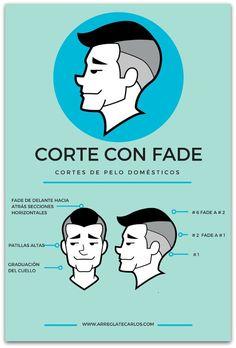 cortefade