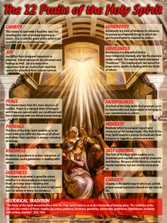 The Twelve Fruits of the Holy Spirit Explained Poster. This poster features an explanation of the Twelve Fruits of the Holy Spirit and a quote from the CCC with the image of Pentecost as the stunning background.