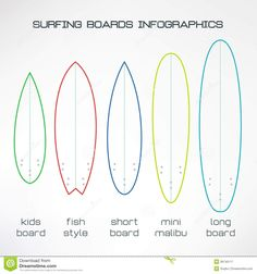 Surfboards Set Infographics. Flat Design. Vector - Download From Over 48 Million High Quality Stock Photos, Images, Vectors. Sign up for FREE today. Image: 39740117