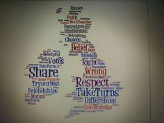 british values early years Display Boards For School, School Displays, Classroom Displays, Teaching Quotes, Teaching Aids, Prevent Duty, British Values Display, Reception Class, Eyfs Activities