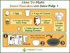 juice pulp pancakes recipe