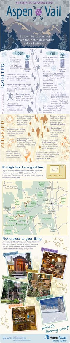 Aspen vs. Vail Infographic - Which Ski Area Gets Your Vote?