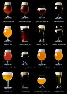 CraftBeer.com Launches Digital Interactive U.S. Beer Styles Guide #beer #brewing