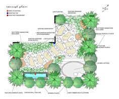 small garden design plans with the small garden design plan internal courtyarddigzinecom digzine - Garden Design Layout Plans
