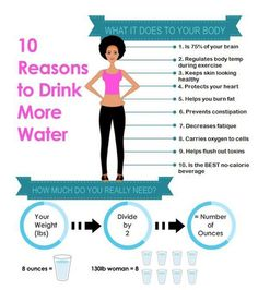 reasons to drink water: should remember!