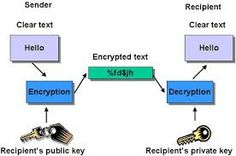 How to protect your personal data from spying http://www.totalmedianews.com/2013/06/how-to-protect-your-personal-data.html