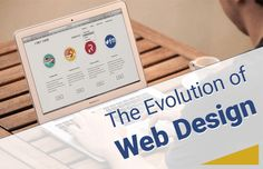 The Evolution of Web Design - A Brief Overview