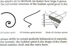 The Golden Tractate of Hermes Trismegistus applied to electromagnetism - Page 37 - Energetic Forum