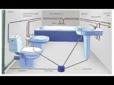 Plumbing Drains, Plumbing Pipe, Bathroom Sink Drain, Bathroom Plumbing, Underfloor Heating Installation, Septic Tank Design, Toilet Plan, Bathroom Storage Boxes, Interior Design Instagram