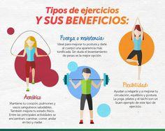 Tipos de #ejercicios y sus #beneficios.