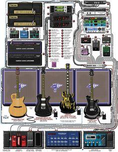 billy_idol_steve_stevens_guitar_rig_2012 Guitar Hero, Guitar Rig, Guitar Pedals, Music Guitar, Guitar Chords, Playing Guitar, Acoustic Guitar, Bass Saxophone, Steve Stevens