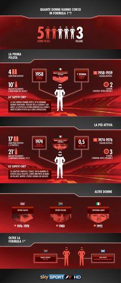 The Close-Up Challenge. Le donne in Formula 1. Ecco la quarta di una serie di infografiche, che Sky Sport F1 Hd dedica al mondo dei motori: ogni 48 ore, fino al 30 Marzo, gli esperti Sky ti propongono un quesito. Rispondi velocemente, potresti vincere il Gran Premio di Spagna! #f1 #Formula1 #sport #donne
