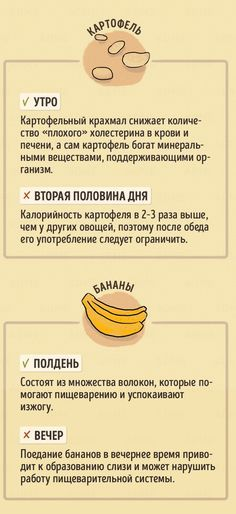 Питаемся правильно: в какое время лучше есть те или иные продукты (Инфографика)